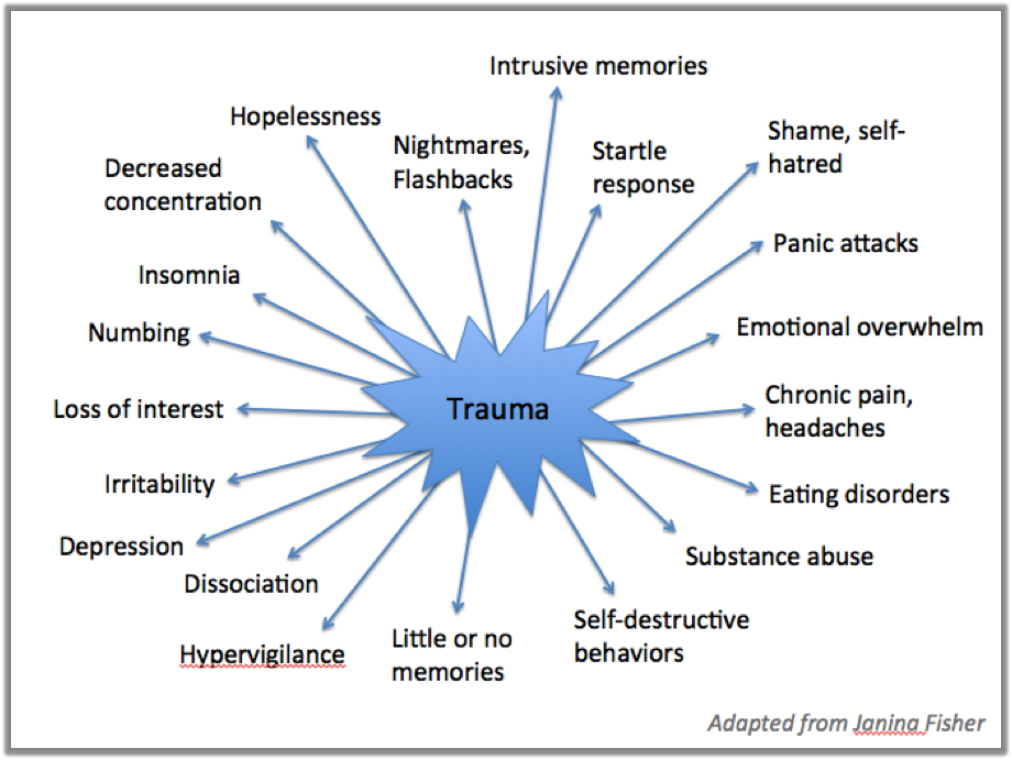theories relating to stress and distress in children and young people According to the world health organization [2] stress, especially that relating to  work,  roots in the concept of homeostasis and cybernetic theory, proposing  that systems  of children with asthma [56] , in the management of acute stressful  tasks [57]  on blood pressure, psychological distress, and coping in young  adults.