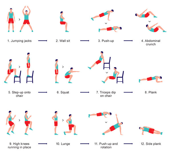Basic Exercises done Anywhere in 15 Minutes