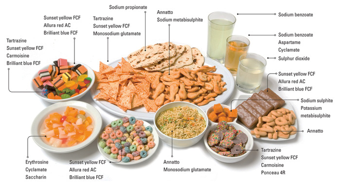 http://www.hungryforchange.tv/images/assets/Food-Additives-Examples.jpg