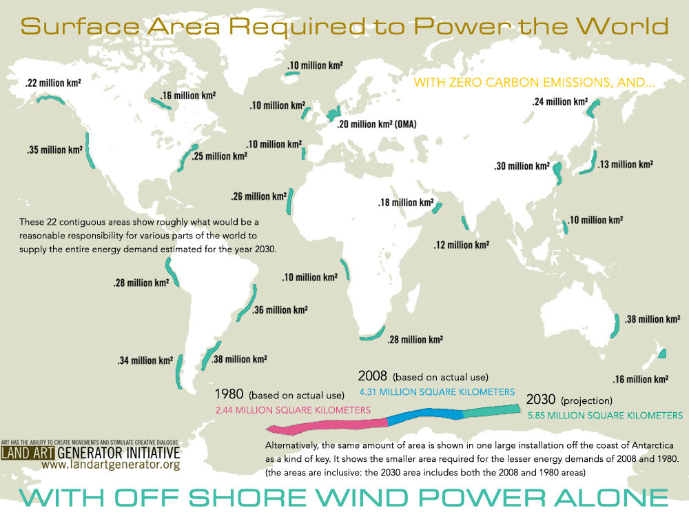 Wind Energy Land or Water Area Needed