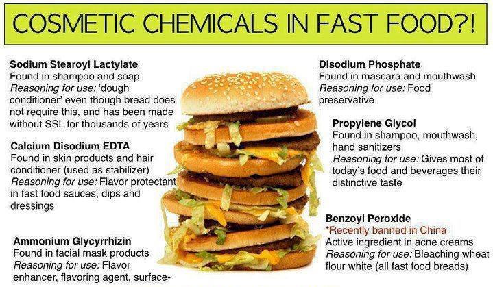 Processed Food Junk Food Salt Sugar Additives