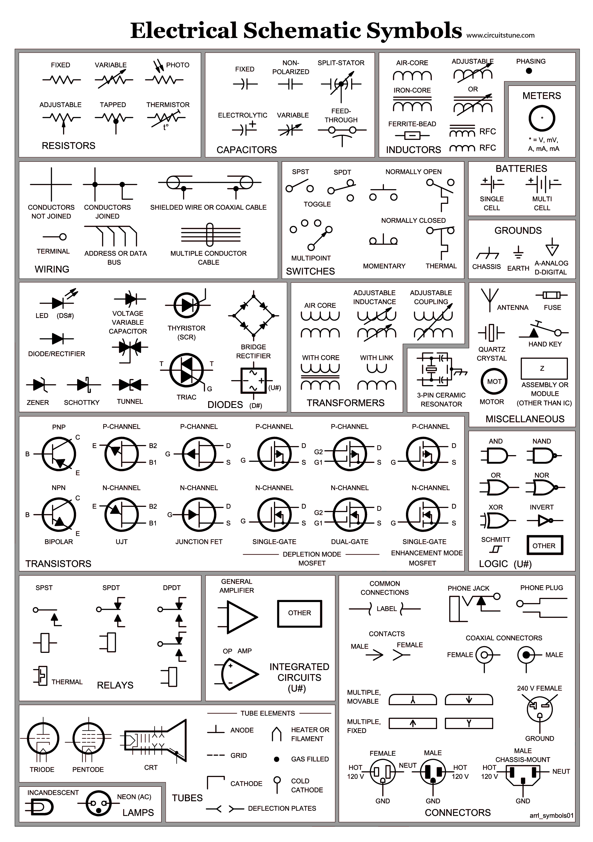 Electricity Energy Power Circuit Diagram If Signal Generator Electronic Schematic