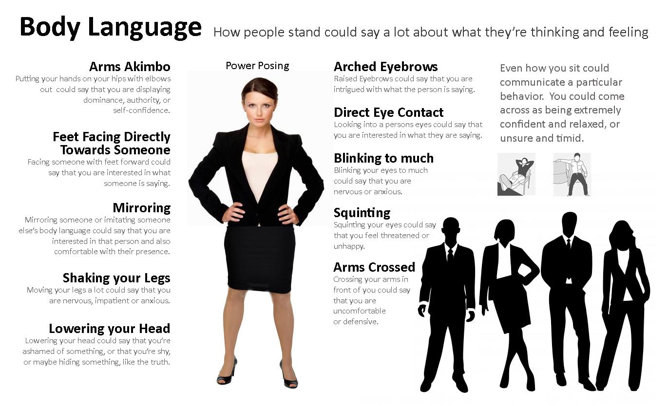 communicative body Body language is a mix of gestures, postures and expressions use it to improve your understanding of other people and to engage with them positively.