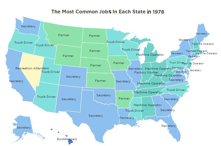The Most Common Jobs in America by State in 1978