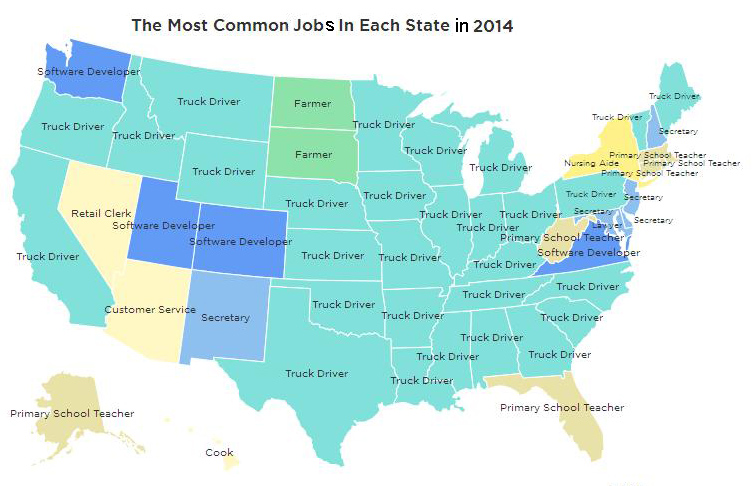 The Most Common Jobs in America by State in 2014