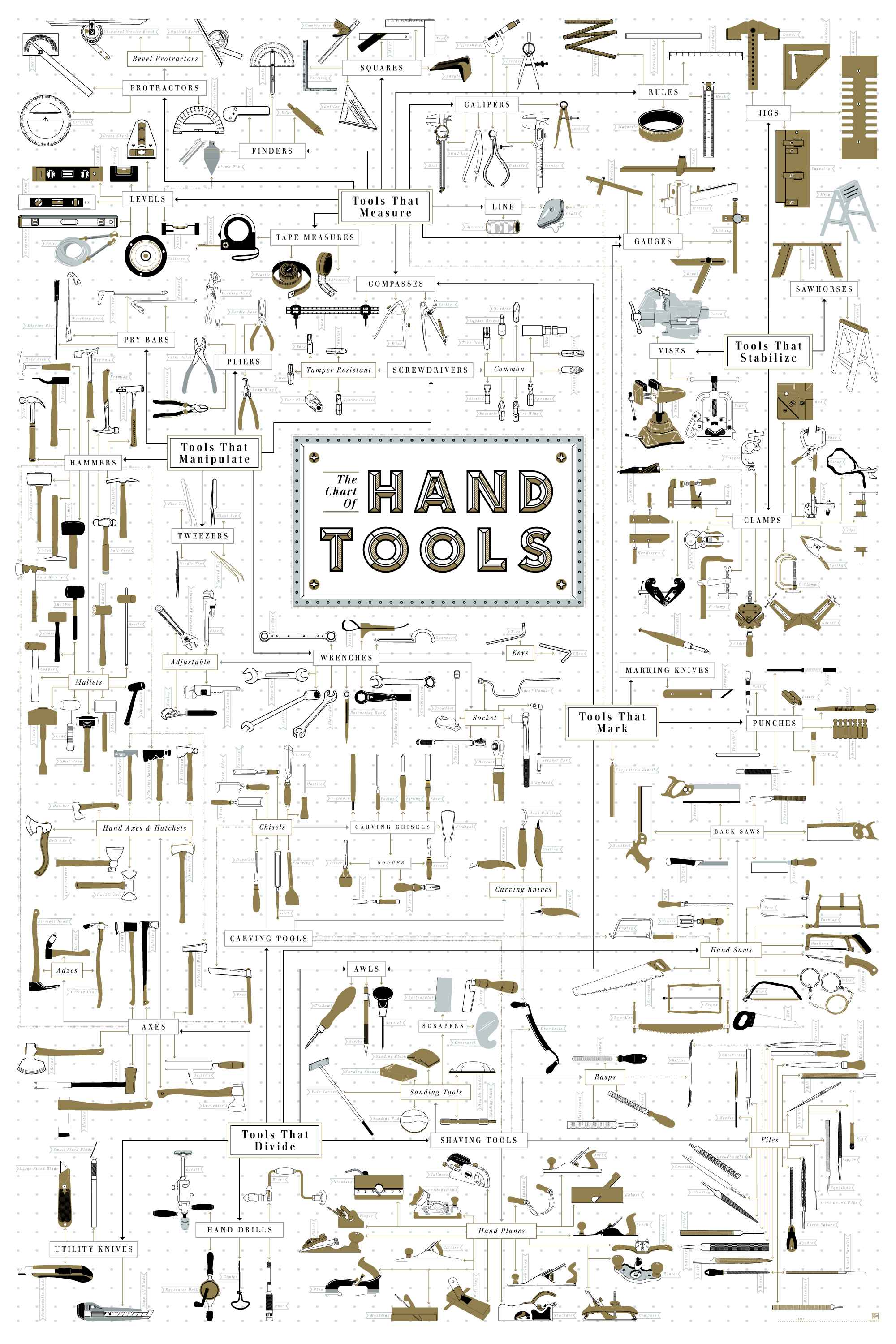 metalworking hand tools. metalworking hand tools