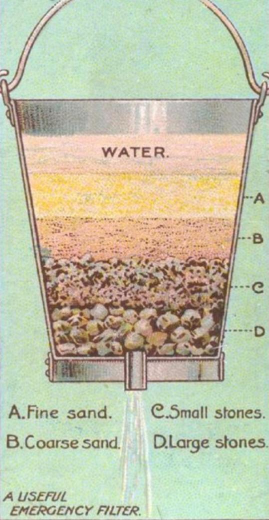 Water H2O Liquid