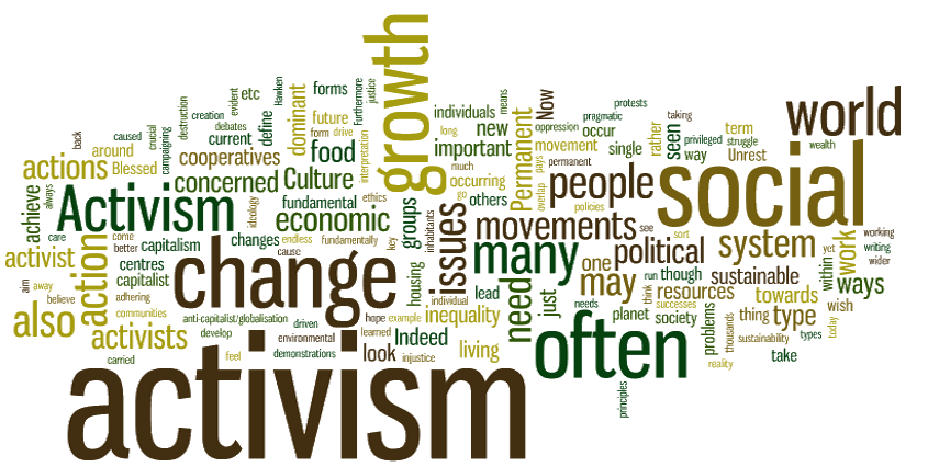 Activism Word Cloud