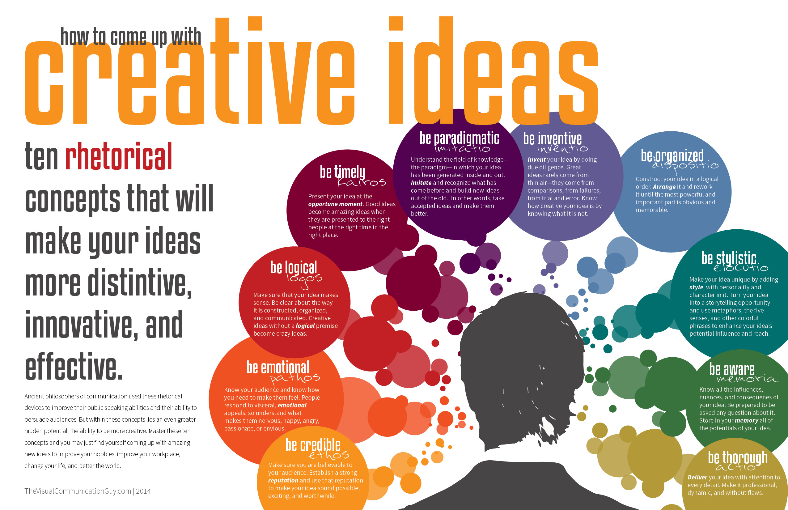 10 Creative Presentation Ideas: That Will Inspire Your Audience to Action