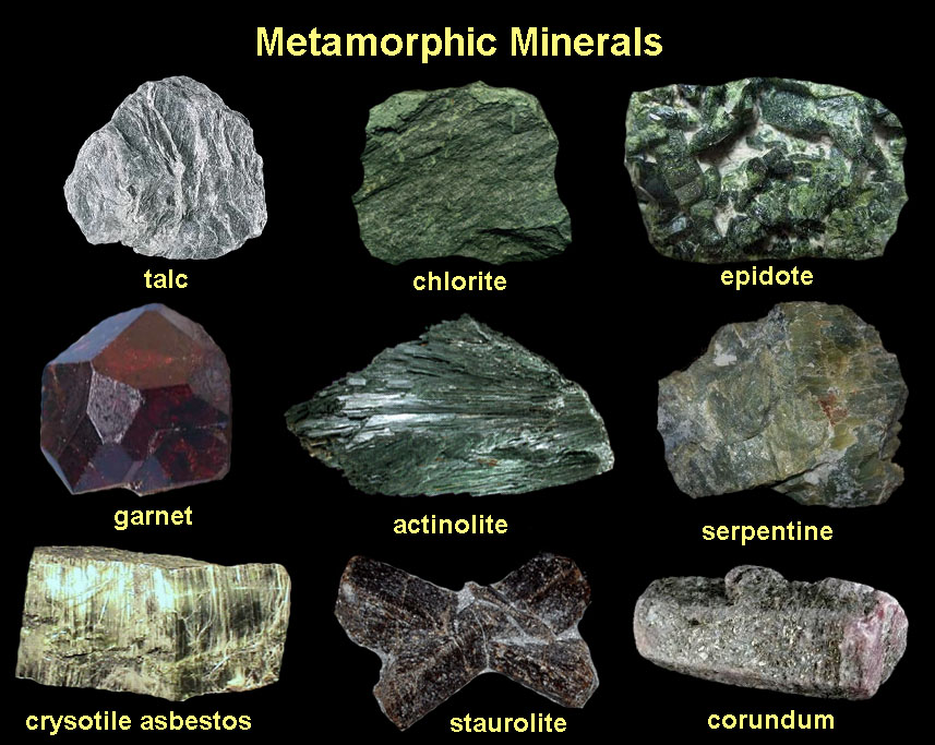 relationship between mathematics physics and chemistry of minerals