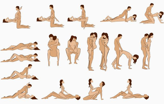 Best sex positions chart