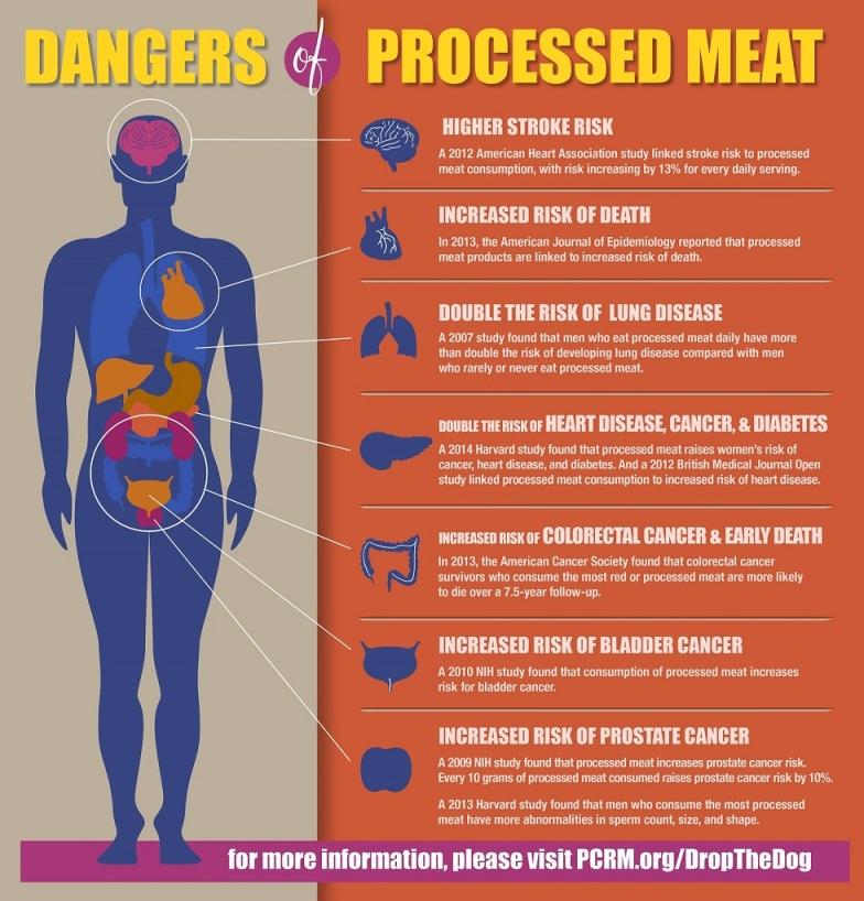 Reducing risk factors: Unhealthy diet