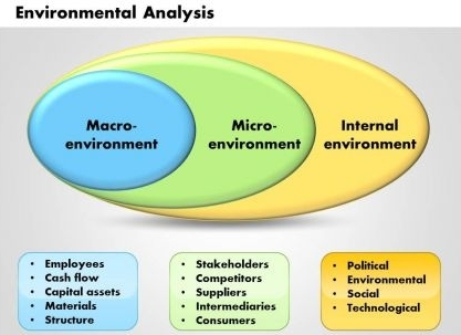 environmental sanitation quotes