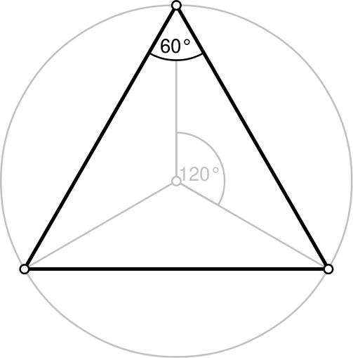 Equilateral Triangle - Regular Triangle - Regular Polygon
