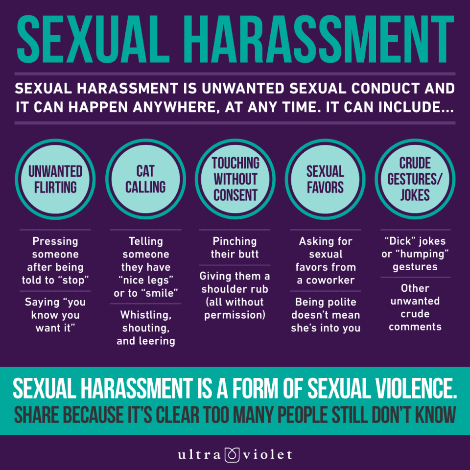 Types of sexualharassment